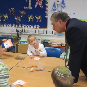 Mitzvah Day 2014